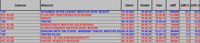 hetitop2021_40hetteljes